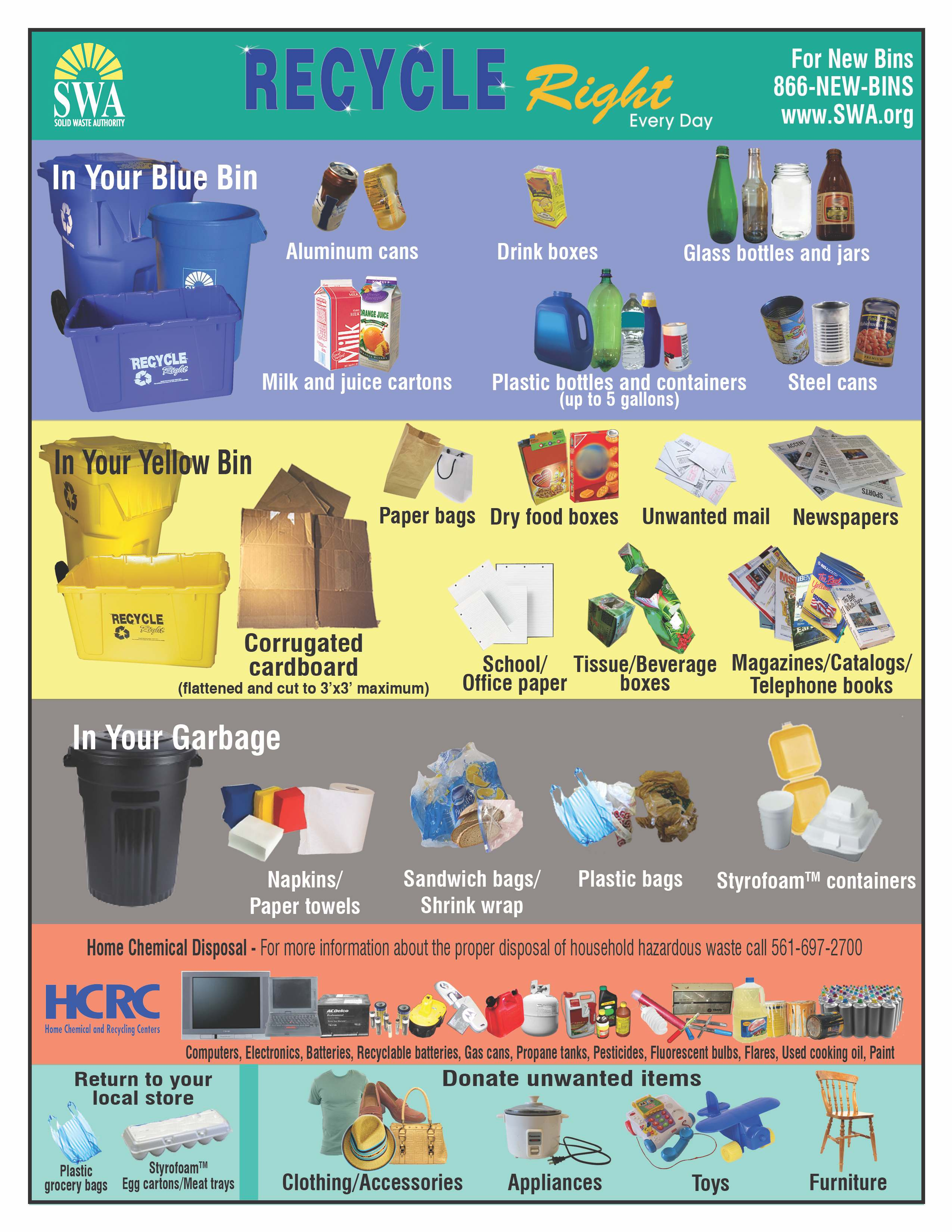 Recycling Menu Flyer