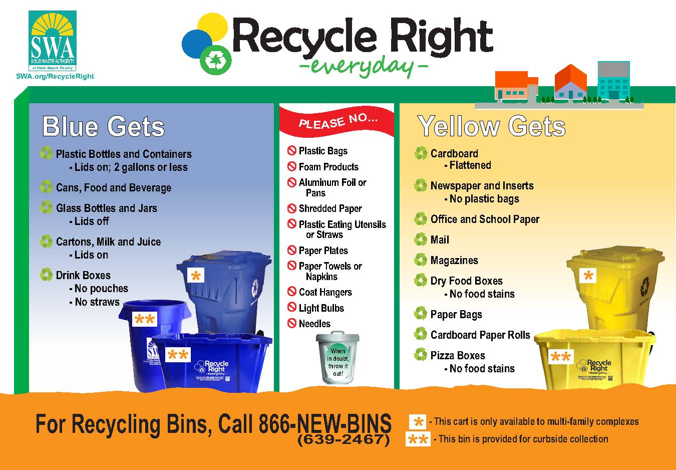 2020 Recycle Right Image for web