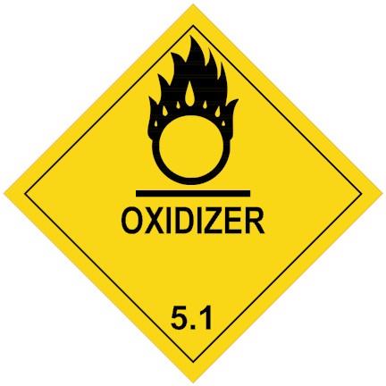 Household Hazardous Waste Symbols   Solid Waste Authority ...